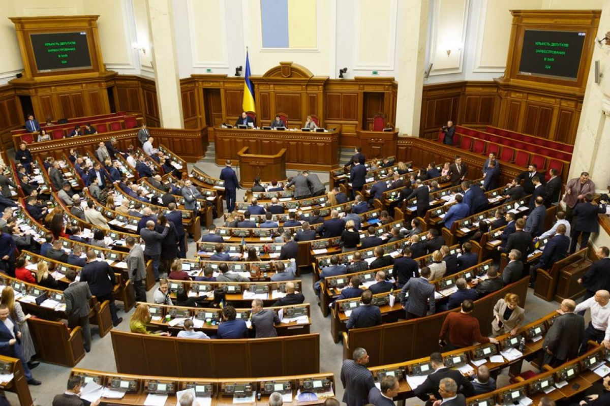 NACP, parliamentary party, political party, financing, Opposition Platform - For Life, Batkivschyna, European Solidarity, Holos, Servant of the People